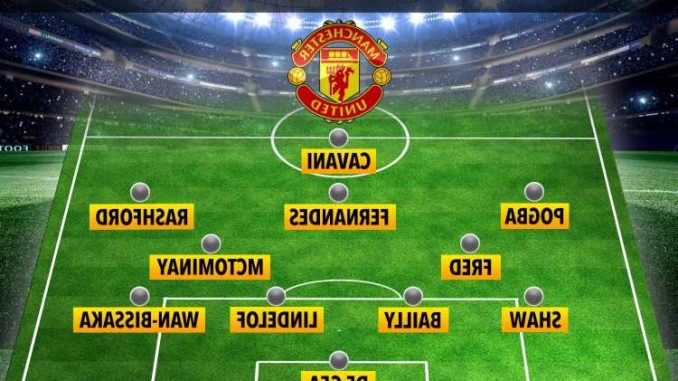 Euro League Im Tv